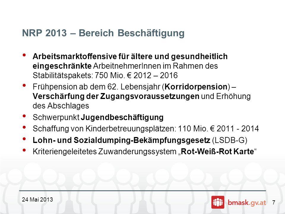 NRP 2013 – Bereich Beschäftigung