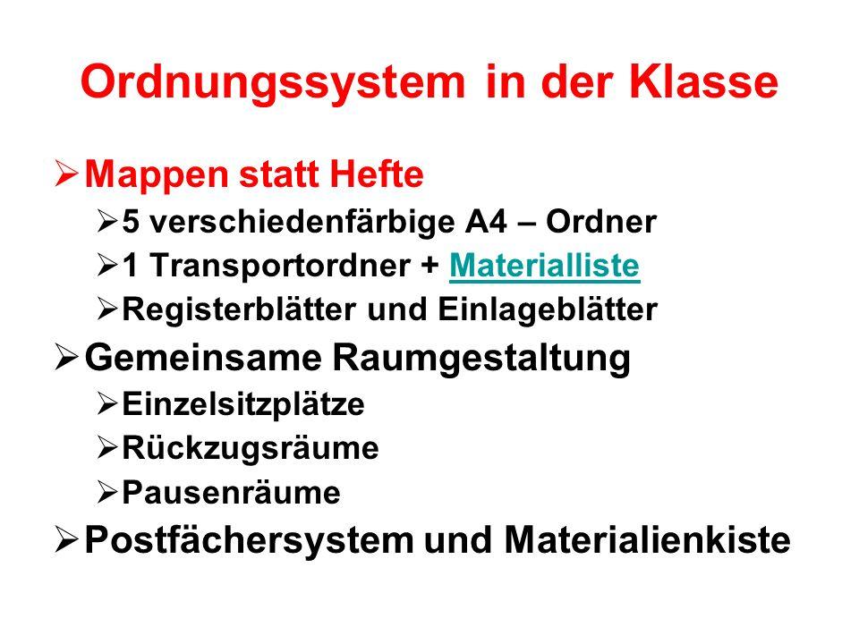 Ordnungssystem in der Klasse