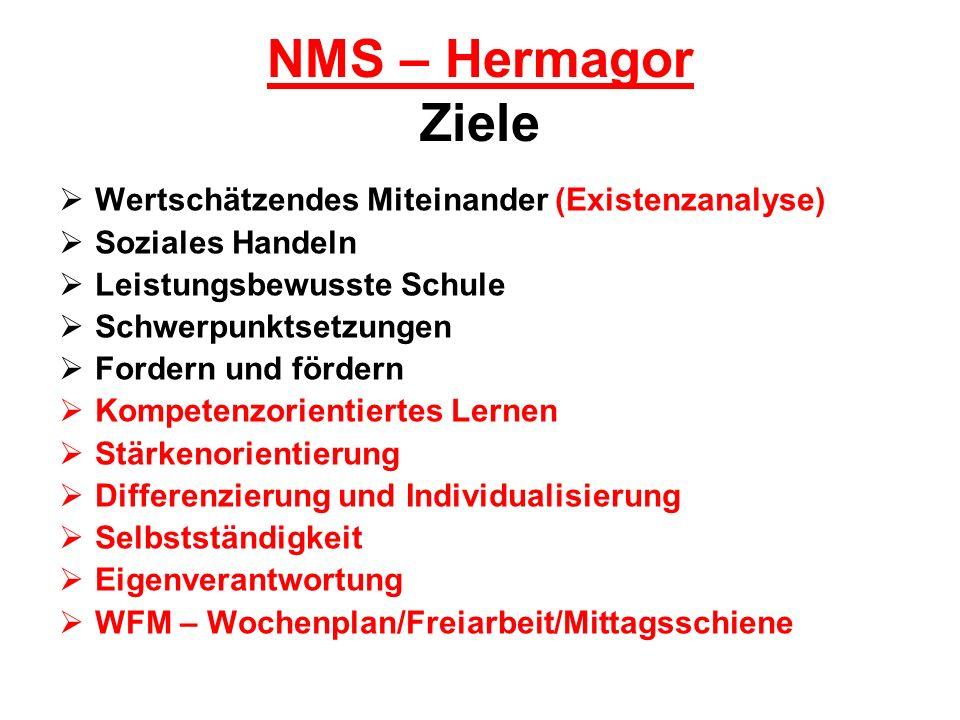 NMS – Hermagor Ziele Wertschätzendes Miteinander (Existenzanalyse)