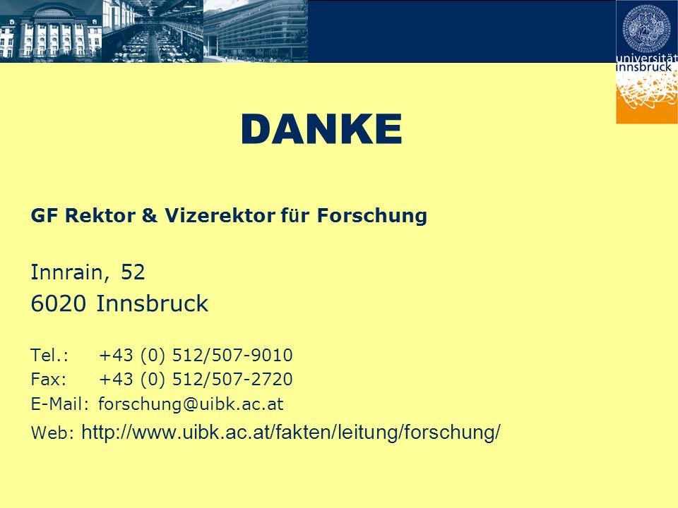 DANKE 6020 Innsbruck Innrain, 52 GF Rektor & Vizerektor für Forschung