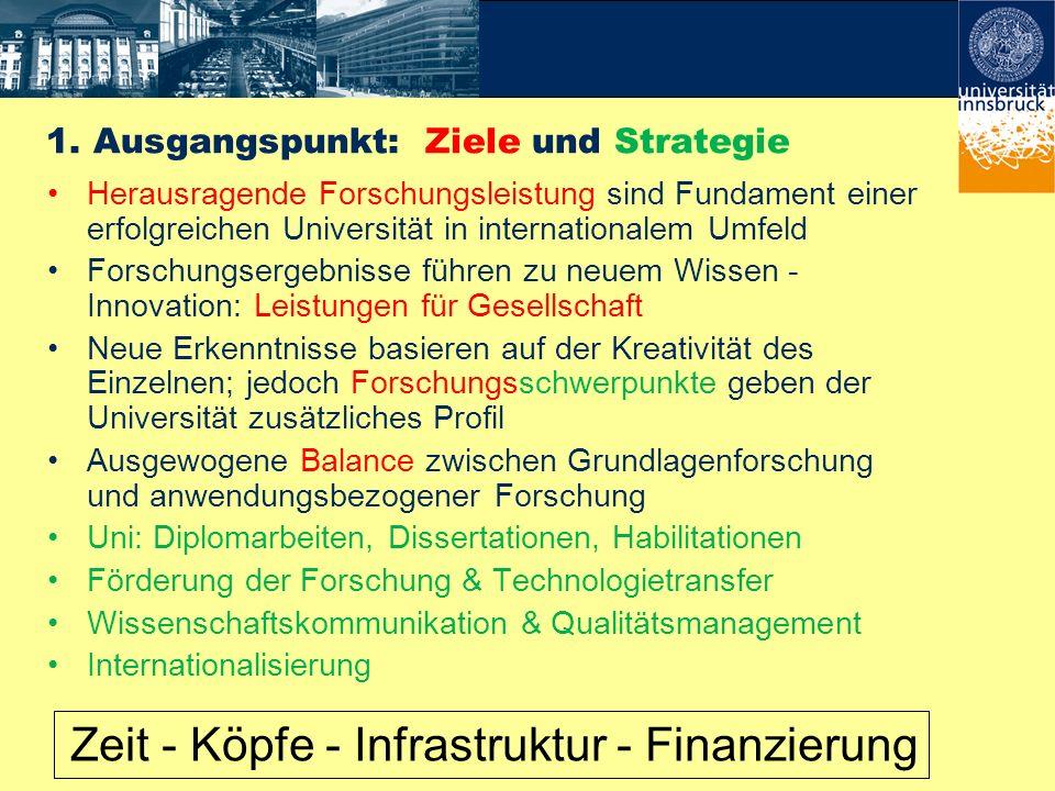 1. Ausgangspunkt: Ziele und Strategie