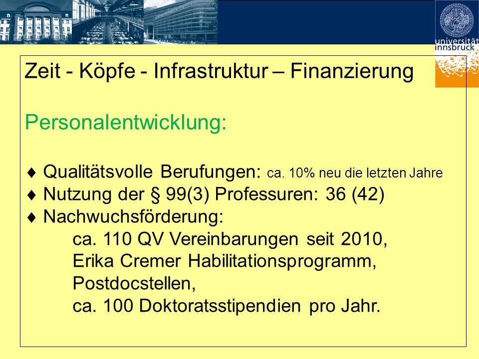 Zeit - Köpfe - Infrastruktur – Finanzierung Personalentwicklung:
