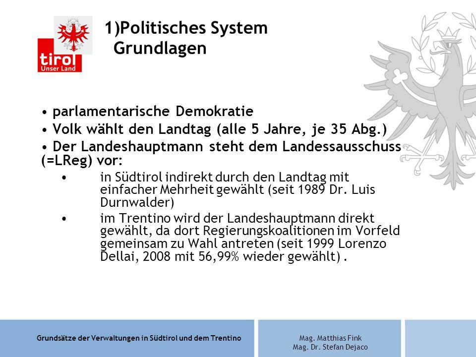 Politisches System Grundlagen