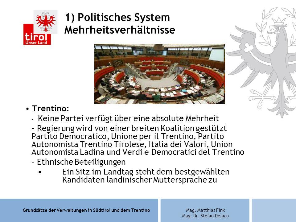 1) Politisches System Mehrheitsverhältnisse