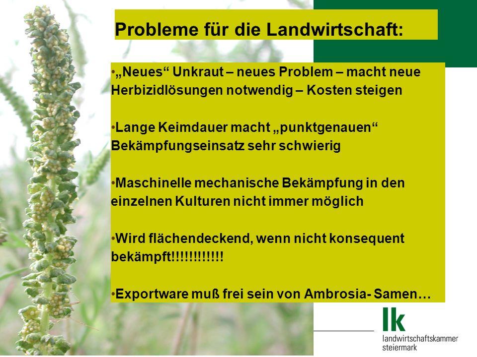 Probleme für die Landwirtschaft: