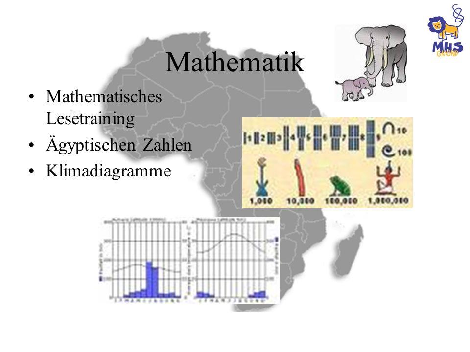 Mathematik Mathematisches Lesetraining Ägyptischen Zahlen