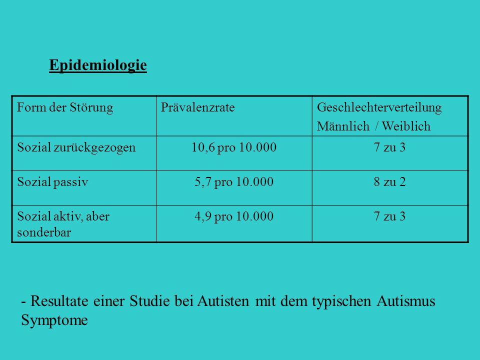 Epidemiologie Form der Störung. Prävalenzrate. Geschlechterverteilung. Männlich / Weiblich. Sozial zurückgezogen.