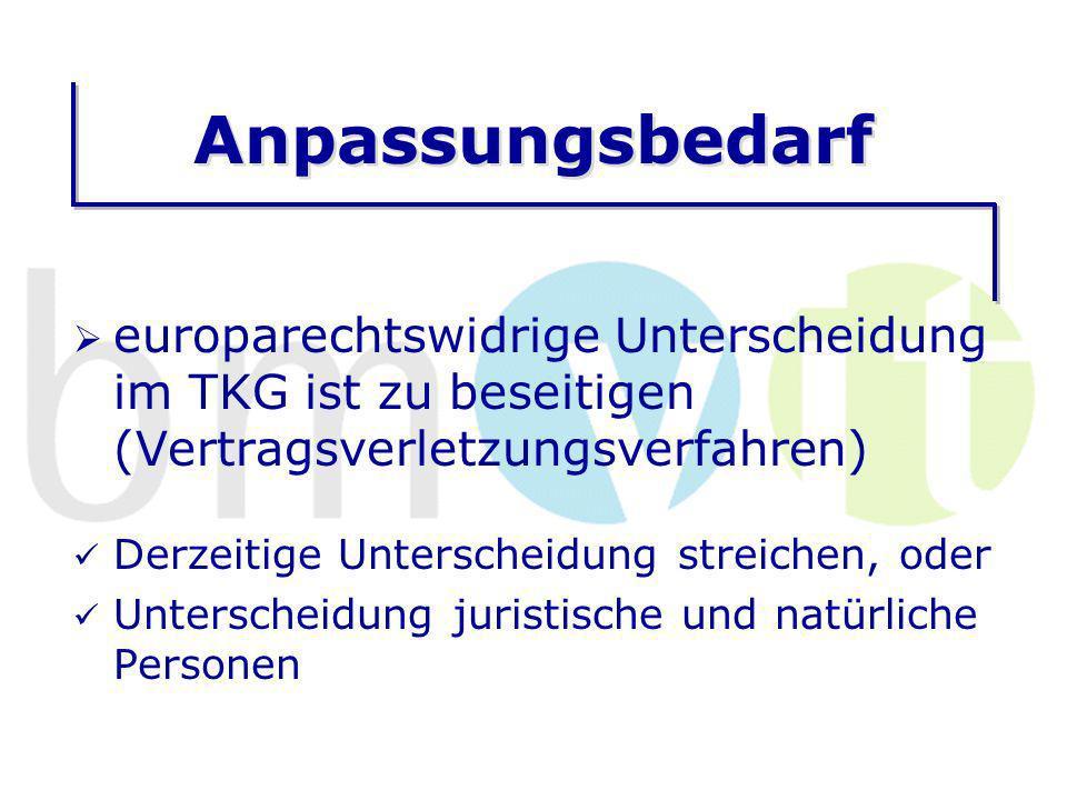 Anpassungsbedarf europarechtswidrige Unterscheidung im TKG ist zu beseitigen (Vertragsverletzungsverfahren)