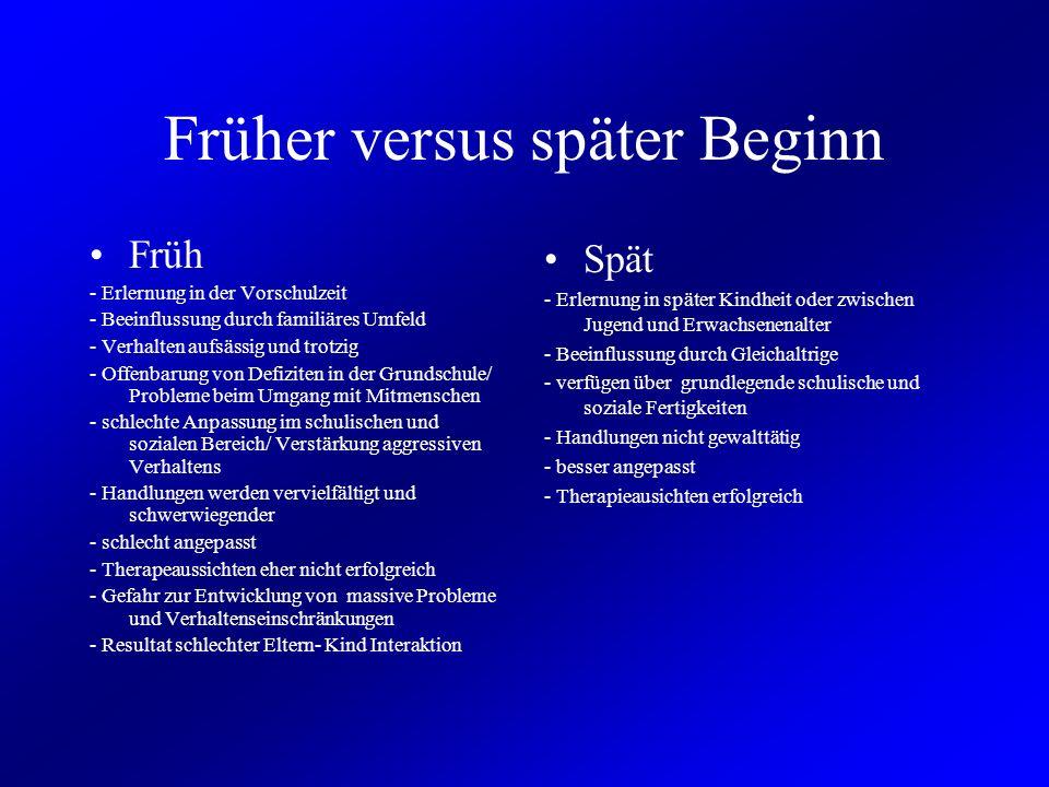 Früher versus später Beginn