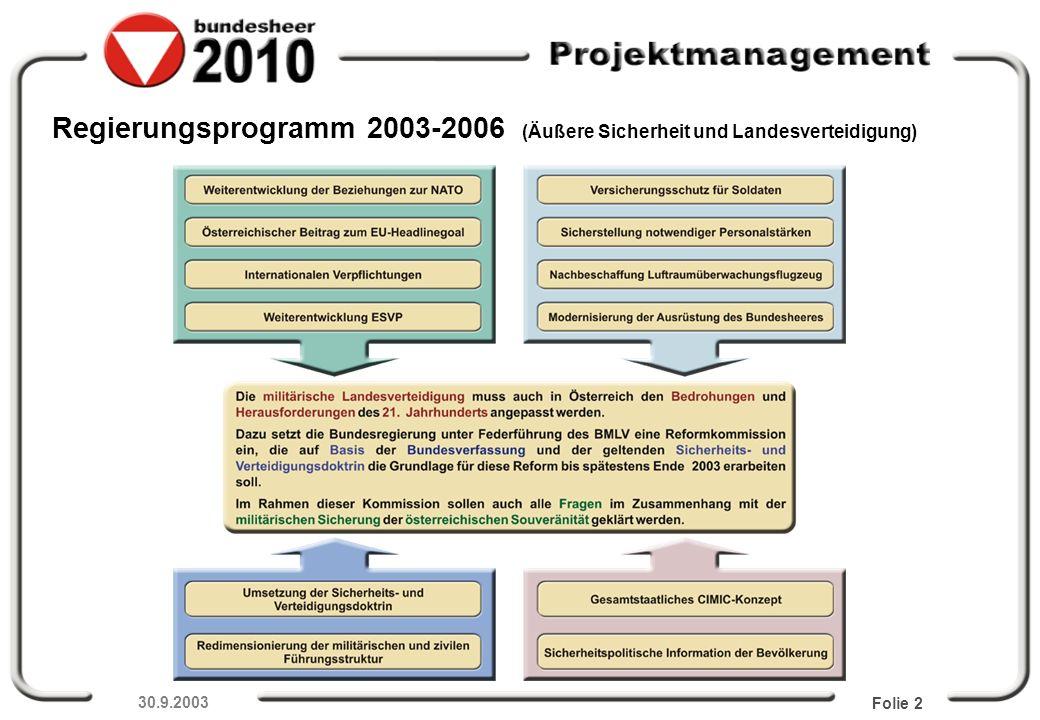 Regierungsprogramm 2003-2006 (Äußere Sicherheit und Landesverteidigung)