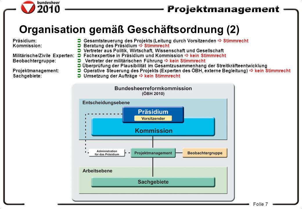 Organisation gemäß Geschäftsordnung (2)