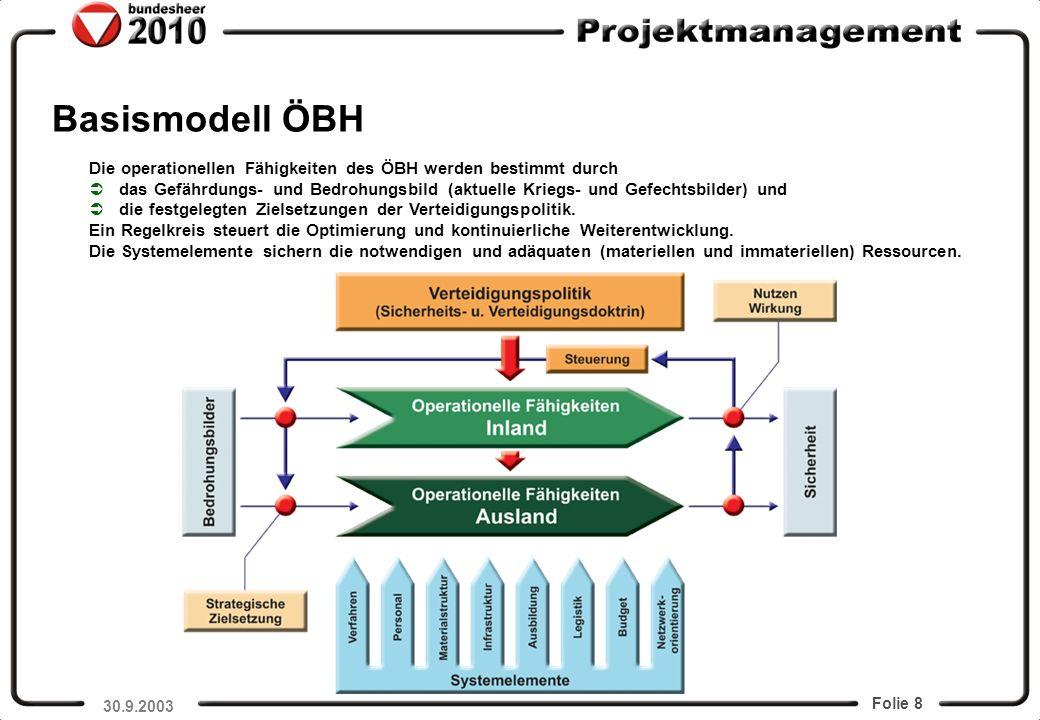 Basismodell ÖBH Die operationellen Fähigkeiten des ÖBH werden bestimmt durch.