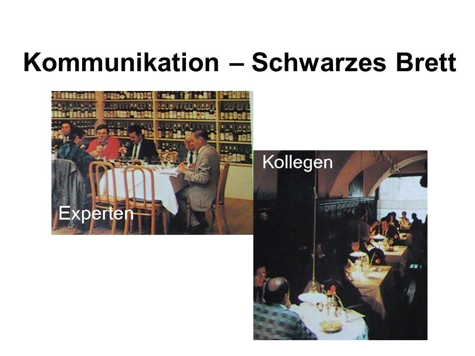 Kommunikation – Schwarzes Brett