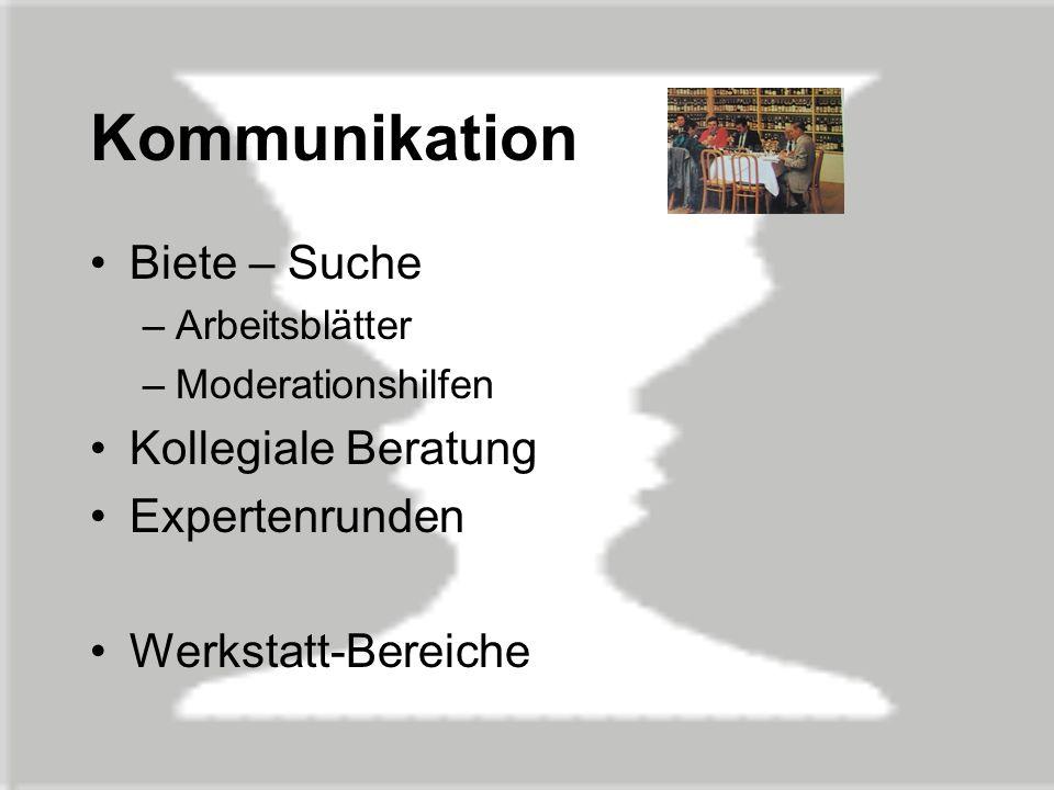 Kommunikation Biete – Suche Kollegiale Beratung Expertenrunden
