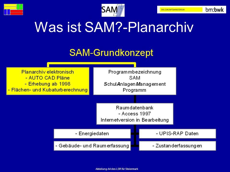 Was ist SAM -Planarchiv