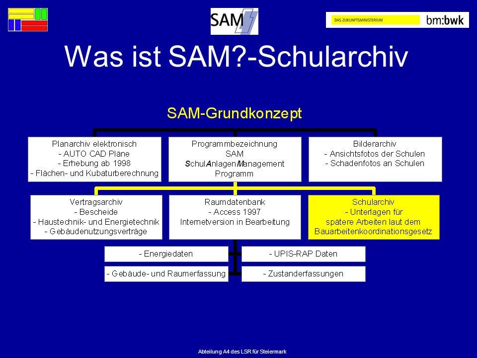 Was ist SAM -Schularchiv