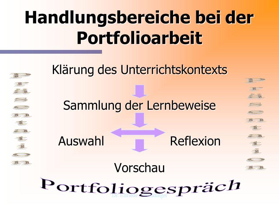 Handlungsbereiche bei der Portfolioarbeit