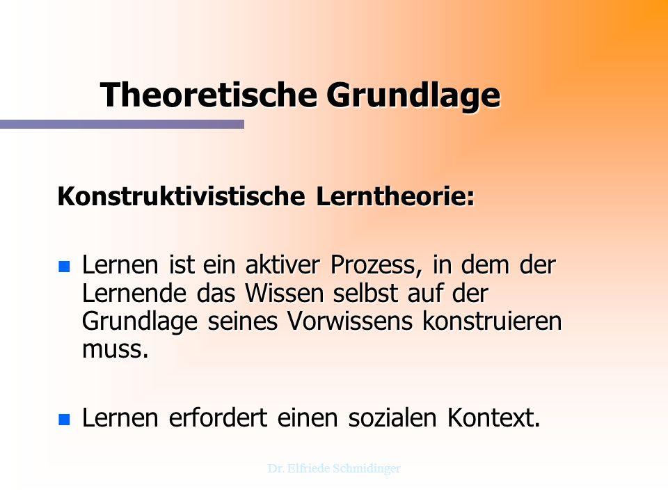 Theoretische Grundlage