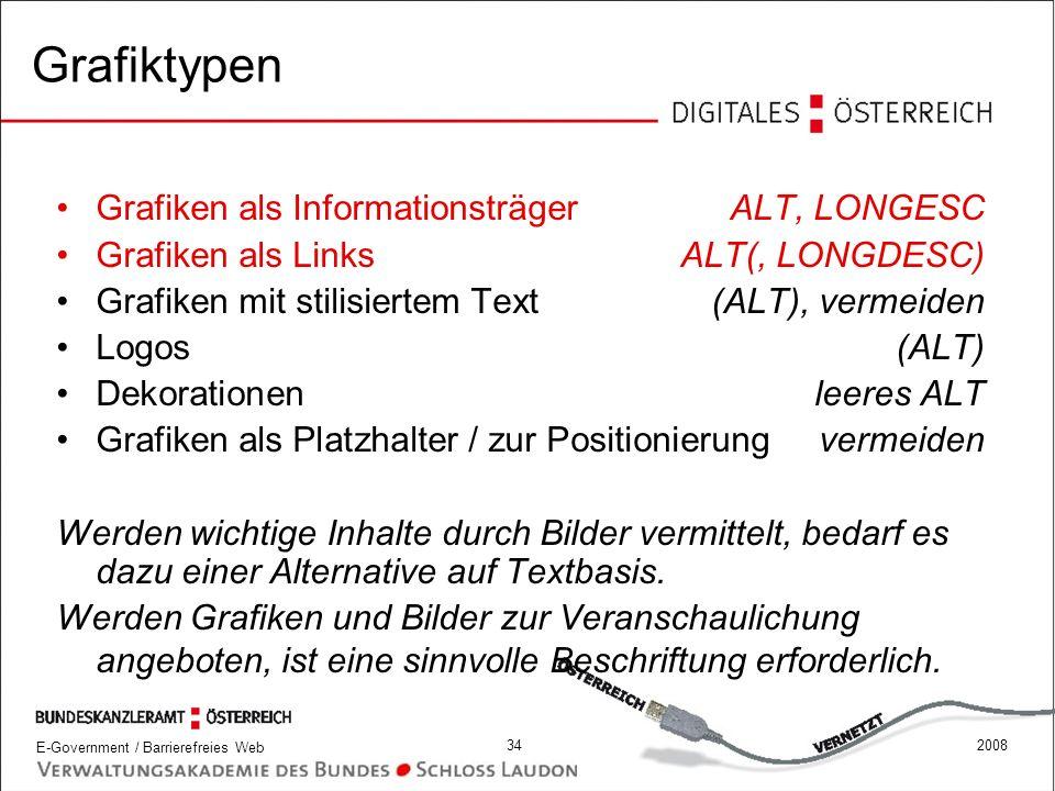 Grafiktypen Grafiken als Informationsträger ALT, LONGESC