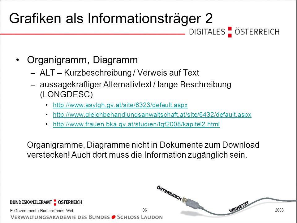 Grafiken als Informationsträger 2