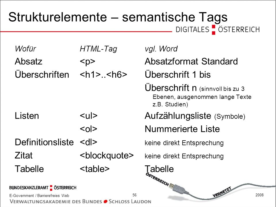Strukturelemente – semantische Tags