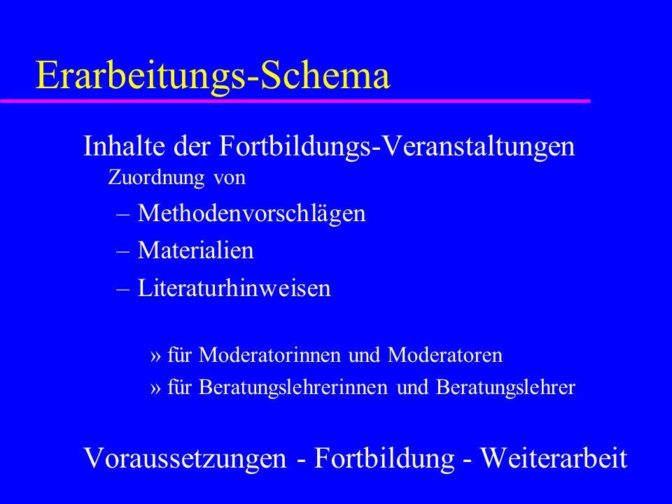 Erarbeitungs-Schema Inhalte der Fortbildungs-Veranstaltungen Zuordnung von. Methodenvorschlägen. Materialien.