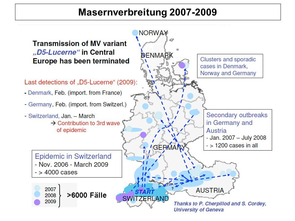 Masernverbreitung 2007-2009 >6000 Fälle