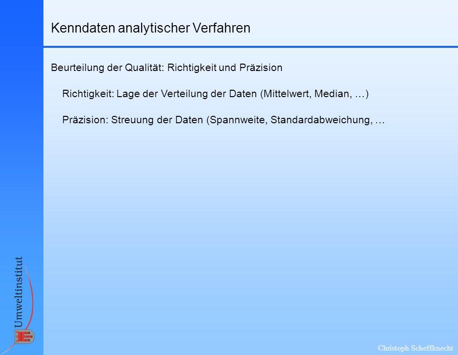 Kenndaten analytischer Verfahren