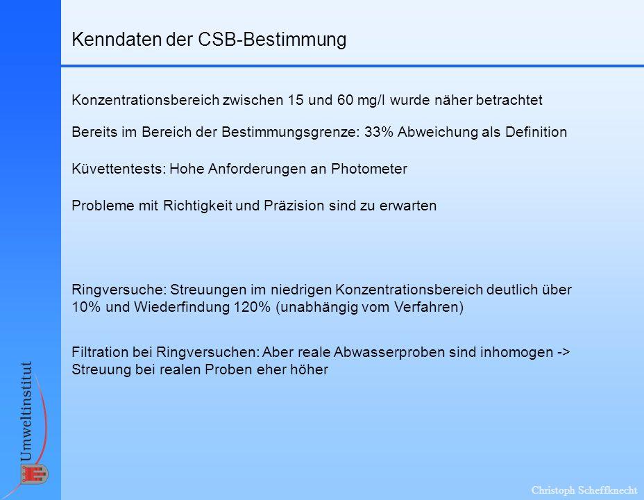Kenndaten der CSB-Bestimmung