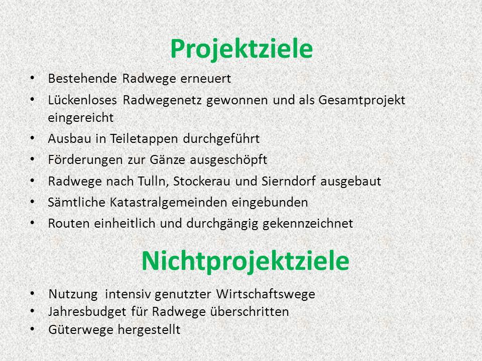 Projektziele Nichtprojektziele