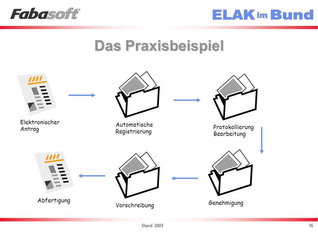 Das Praxisbeispiel Elektronischer Antrag Automatische Registrierung