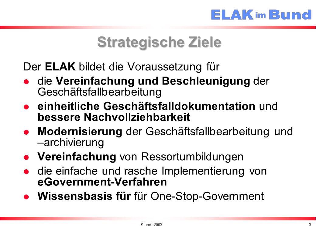 Strategische Ziele Der ELAK bildet die Voraussetzung für