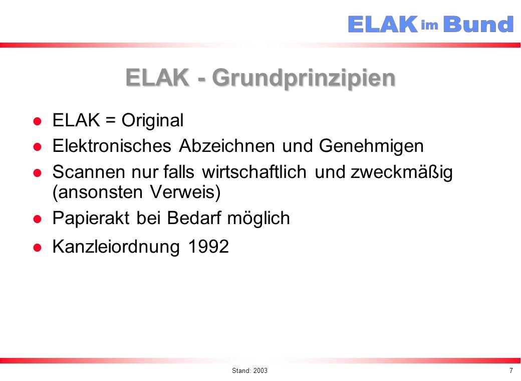 ELAK - Grundprinzipien