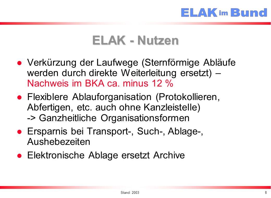 ELAK - Nutzen Verkürzung der Laufwege (Sternförmige Abläufe werden durch direkte Weiterleitung ersetzt) – Nachweis im BKA ca. minus 12 %