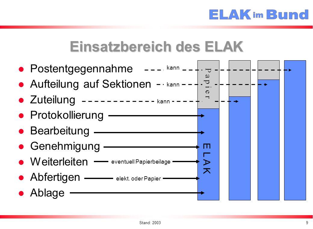 Einsatzbereich des ELAK