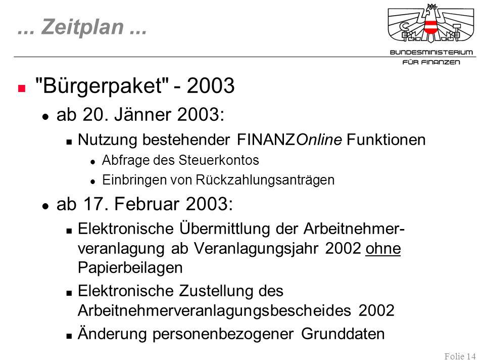 ... Zeitplan ... Bürgerpaket - 2003 ab 20. Jänner 2003: