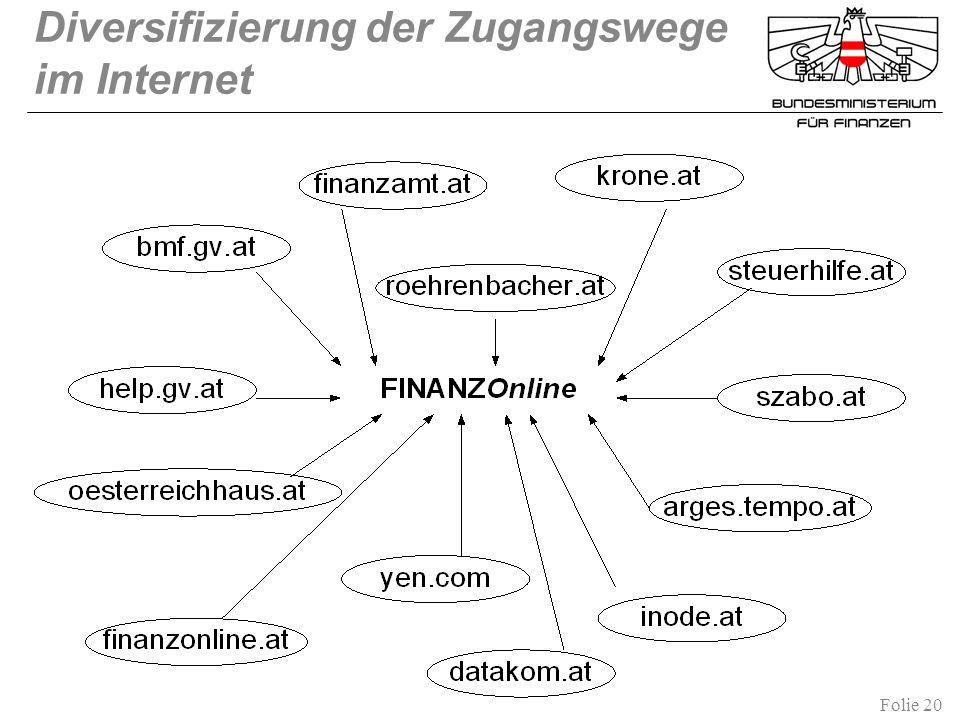 Diversifizierung der Zugangswege im Internet