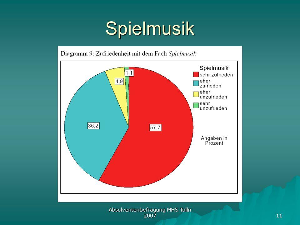 Absolventenbefragung MHS Tulln 2007