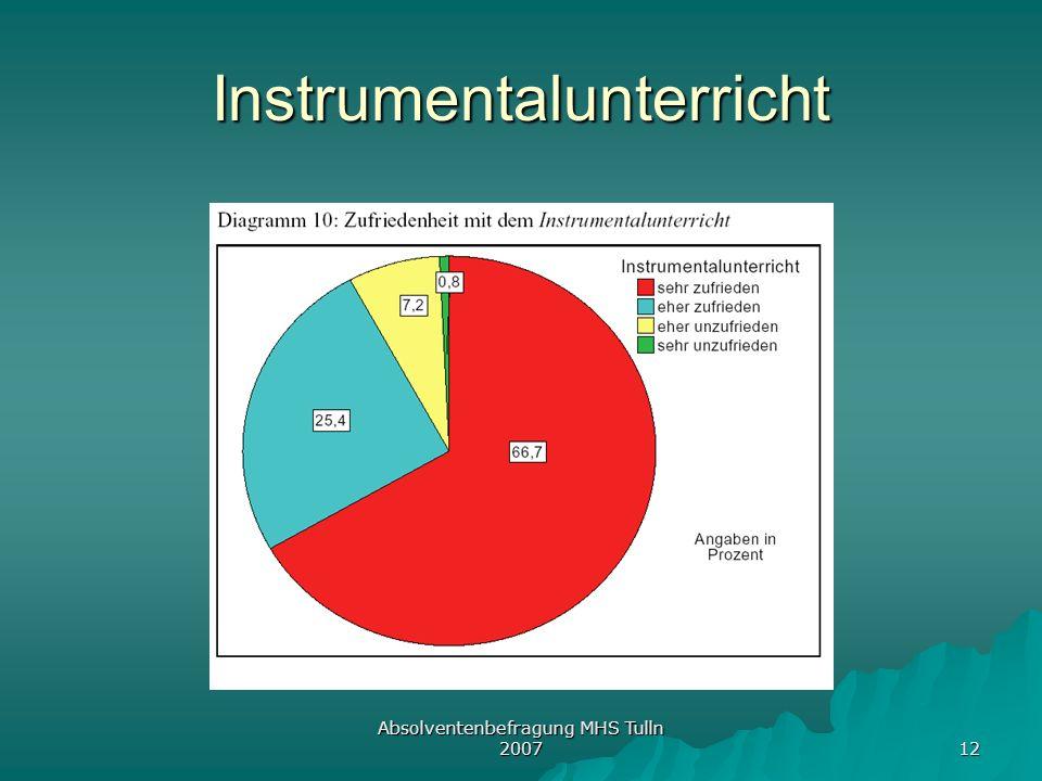 Instrumentalunterricht