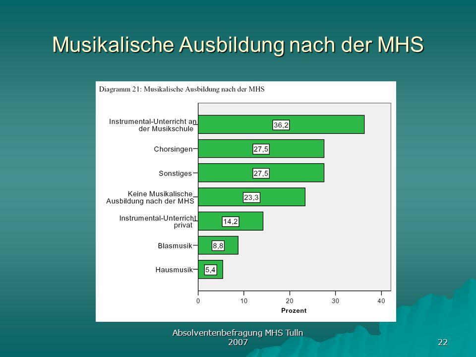 Musikalische Ausbildung nach der MHS