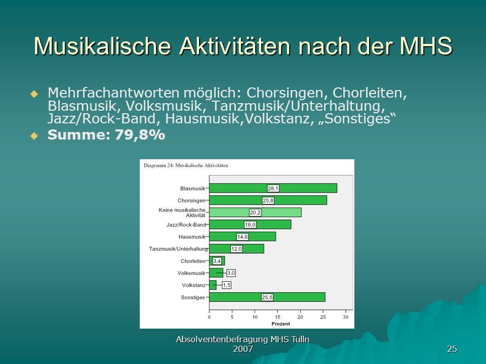 Musikalische Aktivitäten nach der MHS
