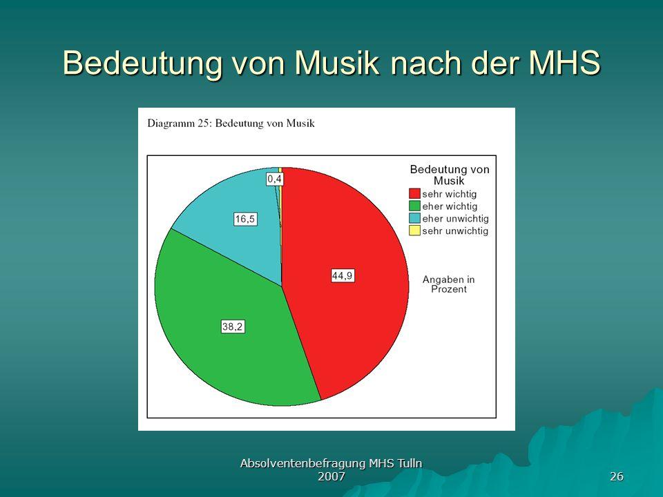 Bedeutung von Musik nach der MHS