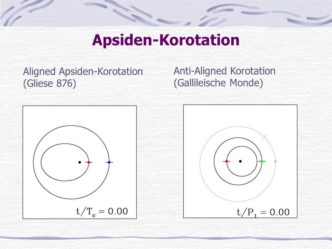 Apsiden-Korotation Aligned Apsiden-Korotation Anti-Aligned Korotation