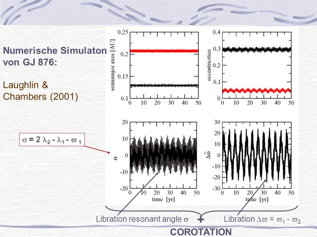 + Numerische Simulaton von GJ 876: Laughlin & Chambers (2001)