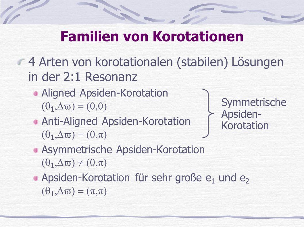Familien von Korotationen