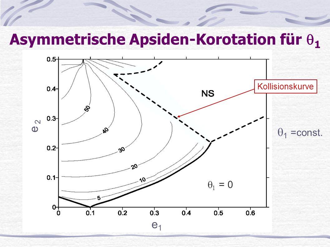 Asymmetrische Apsiden-Korotation für 1