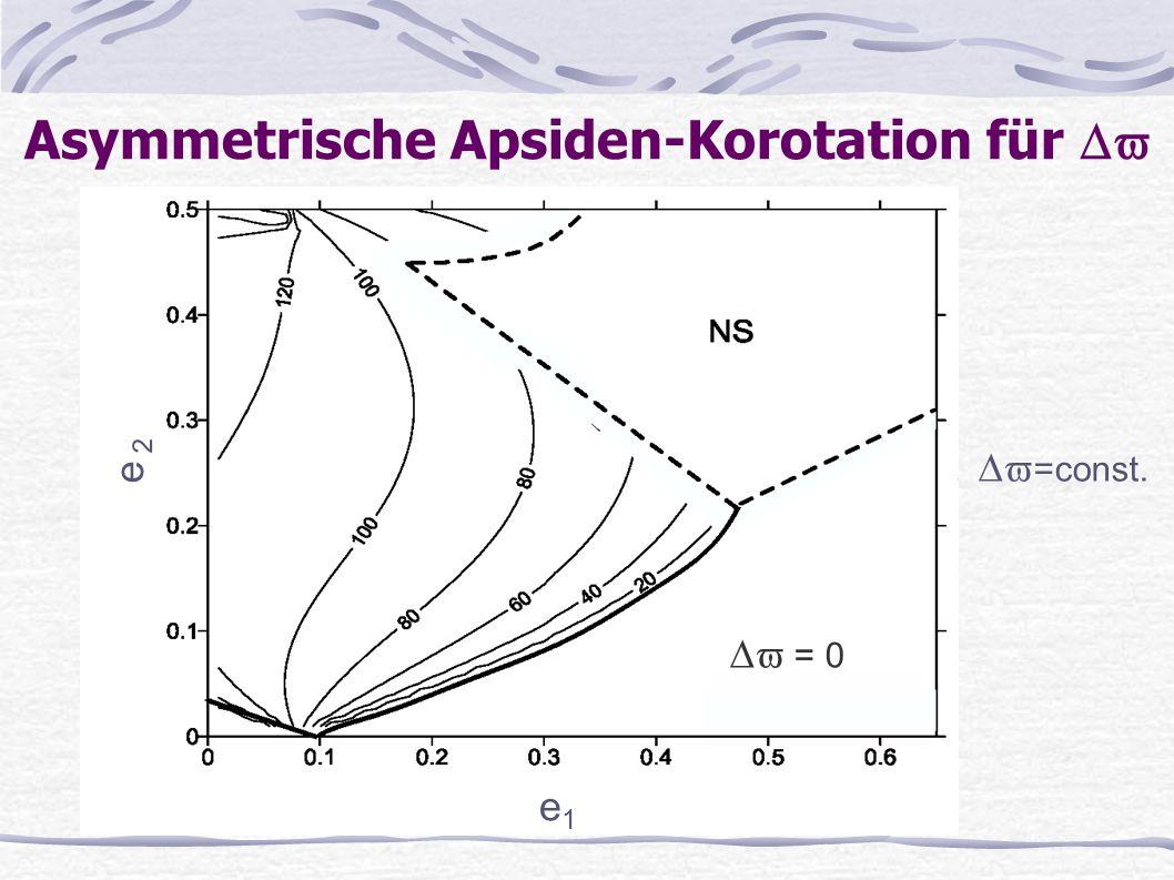 Asymmetrische Apsiden-Korotation für 