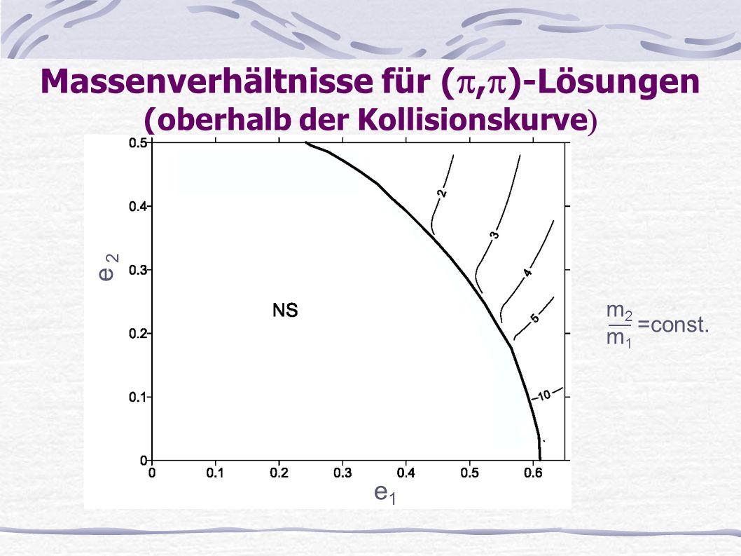 Massenverhältnisse für (,)-Lösungen (oberhalb der Kollisionskurve)