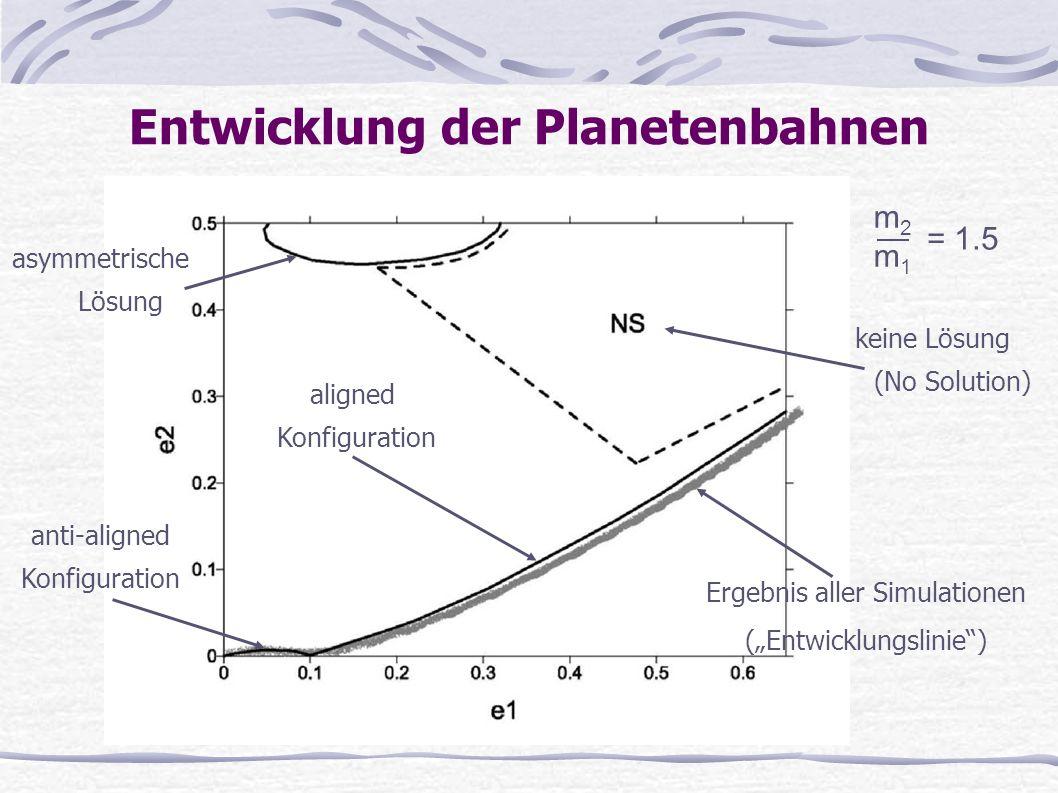 Entwicklung der Planetenbahnen