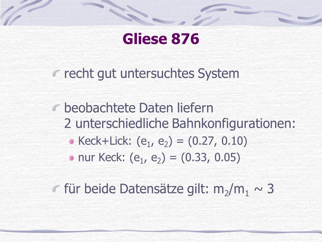 Gliese 876 recht gut untersuchtes System